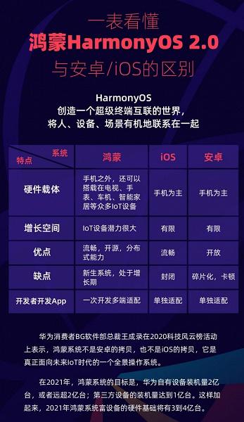 harmonyos-vs-ios-vs-android-comparison.jpg