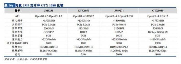 sm.JM9-GPU-series.750.jpg